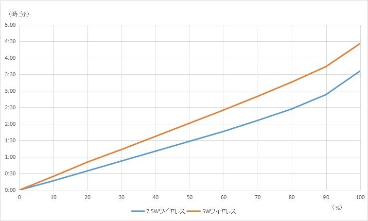 f:id:shiro_kochi:20190328235740j:plain