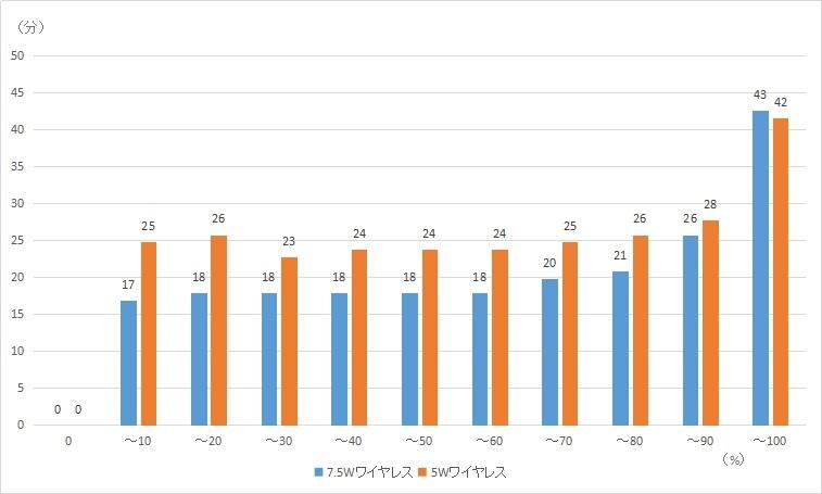 f:id:shiro_kochi:20190328235744j:plain