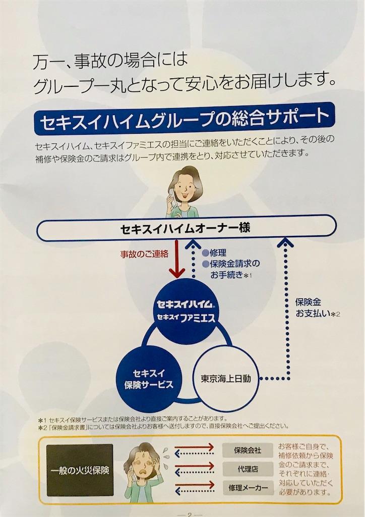 f:id:shirobotchan:20200719161043j:image
