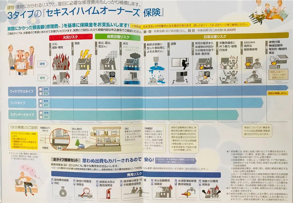 f:id:shirobotchan:20200719161052j:image