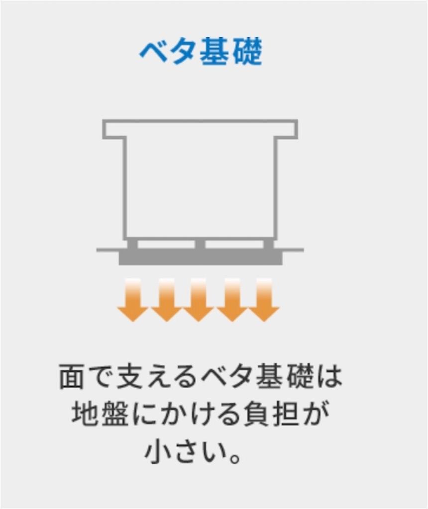 f:id:shirobotchan:20201018193947j:image