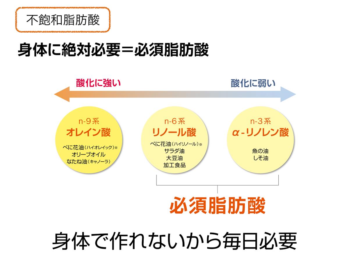 f:id:shirococco:20190526083125p:plain