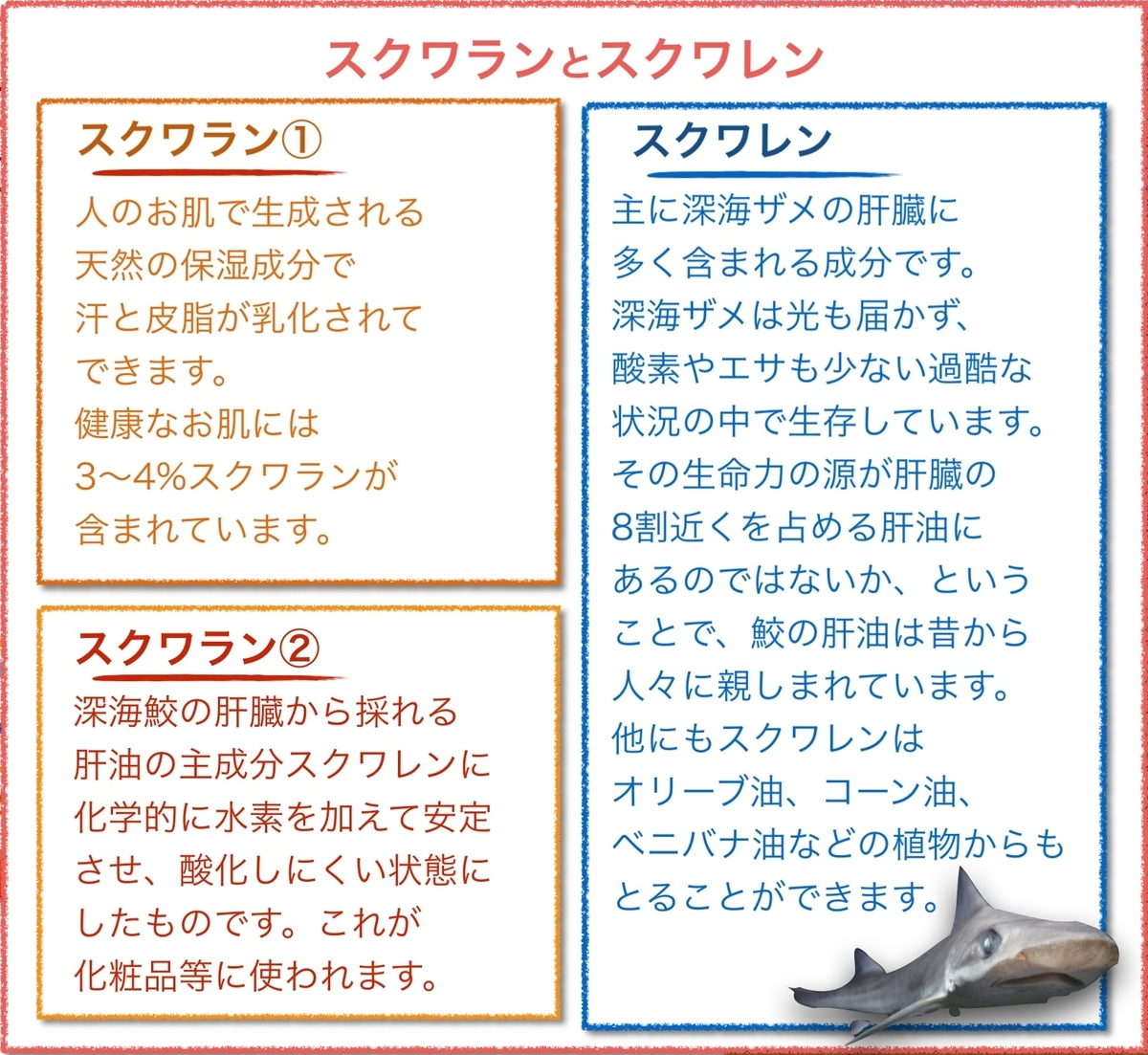 f:id:shirococco:20190526083335j:plain