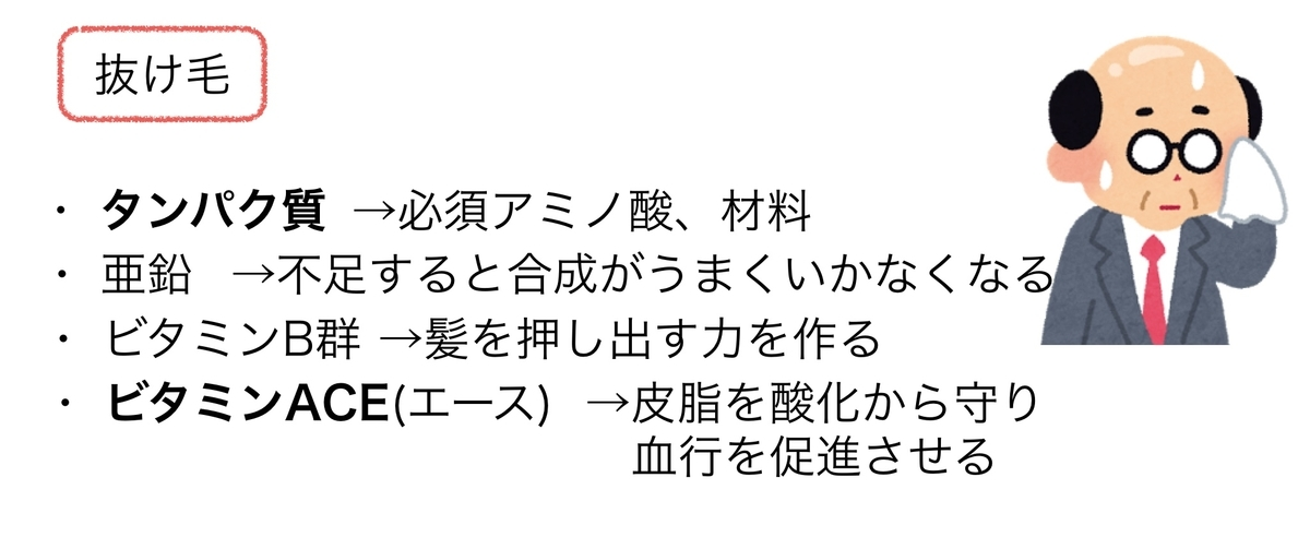 f:id:shirococco:20190526083756j:plain