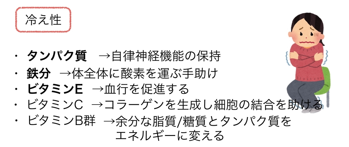 f:id:shirococco:20190526083806j:plain
