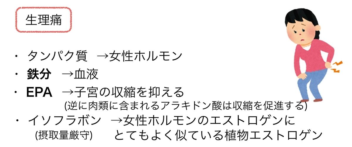 f:id:shirococco:20190526083831j:plain