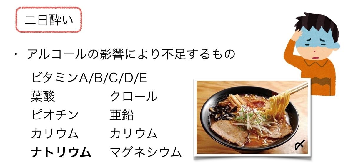 f:id:shirococco:20190526083846j:plain