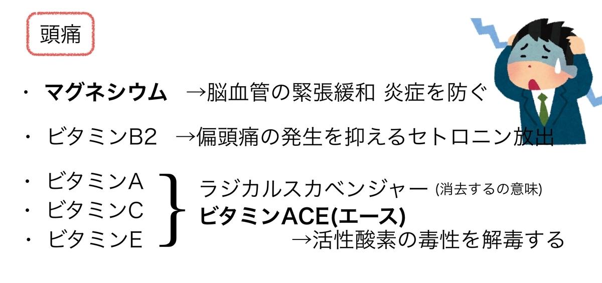 f:id:shirococco:20190526083858j:plain