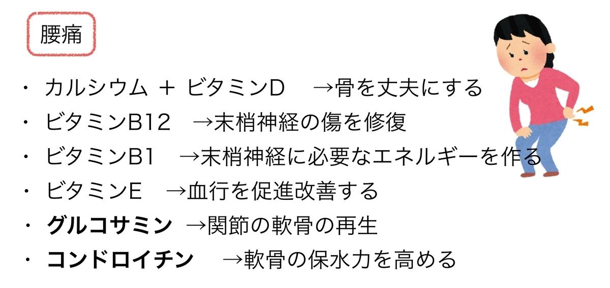 f:id:shirococco:20190526083916j:plain