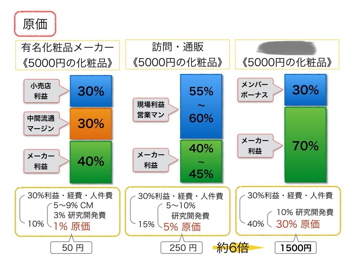 f:id:shirococco:20190528180429j:plain