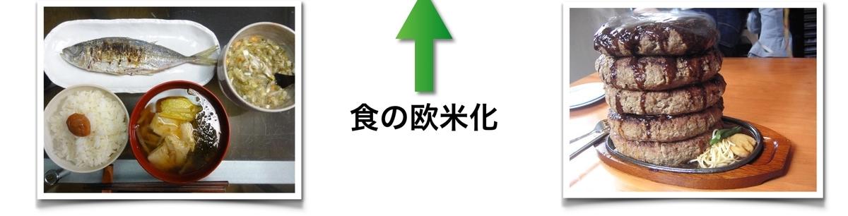 f:id:shirococco:20190602123548j:plain