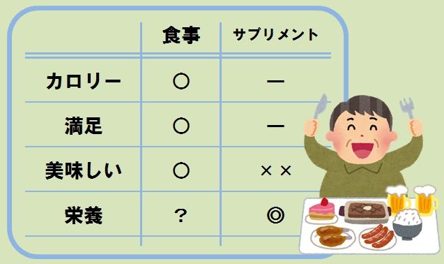 f:id:shirococco:20190605140523j:plain