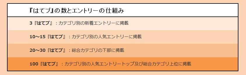 f:id:shirococco:20190608223639j:plain
