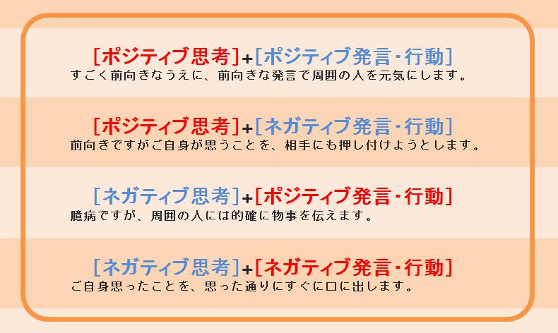 f:id:shirococco:20190626151212p:plain