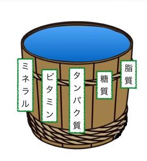 f:id:shirococco:20190628175953p:plain