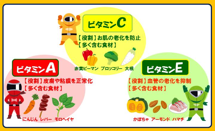 f:id:shirococco:20190702233852p:plain