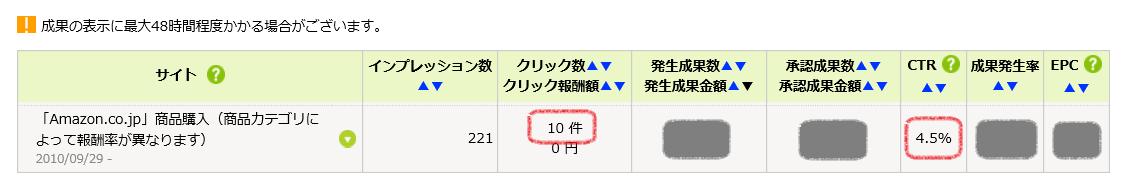 f:id:shirococco:20190707134856p:plain