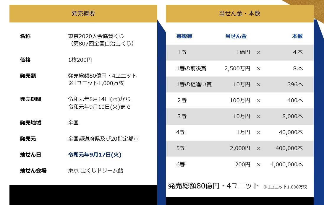 f:id:shirococco:20190821202551j:plain