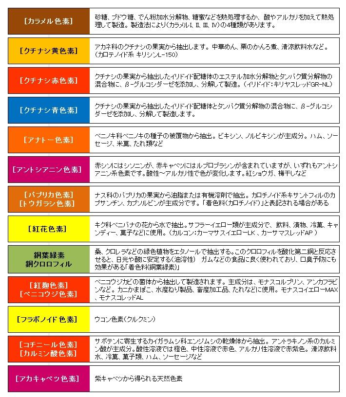 f:id:shirococco:20190915151101j:plain