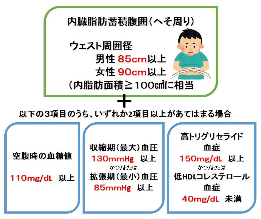 f:id:shirococco:20190917135721j:plain