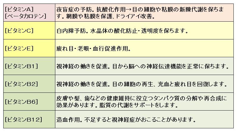 f:id:shirococco:20190922143422j:plain