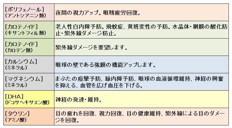 f:id:shirococco:20190922150644j:plain