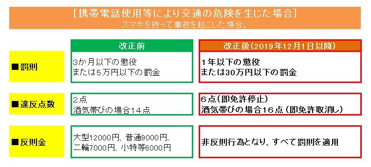 f:id:shirococco:20190929163627j:plain
