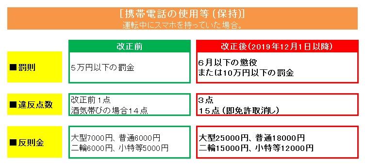 f:id:shirococco:20190929165132j:plain