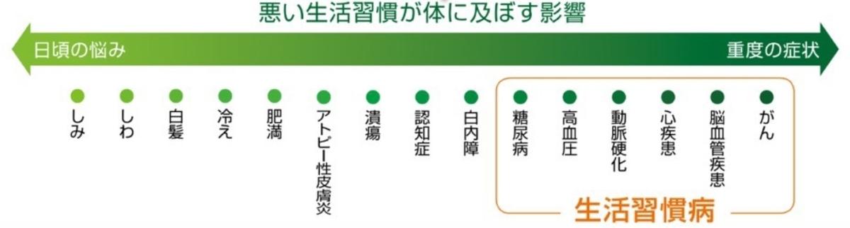 f:id:shirococco:20191108085746j:plain