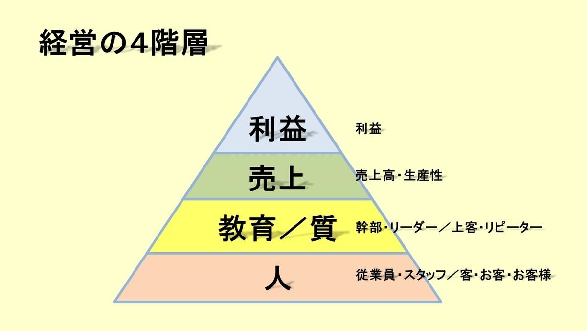 f:id:shirococco:20191110143942j:plain