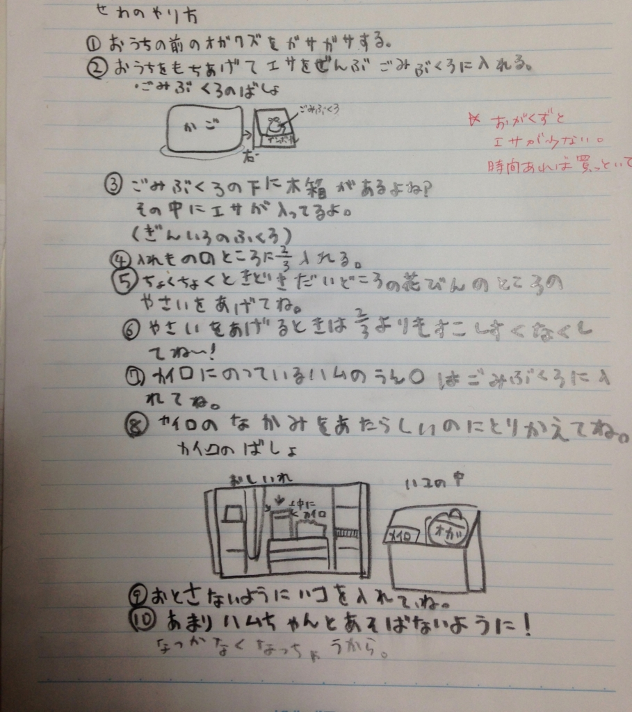 f:id:shirofilm:20170318213941j:plain