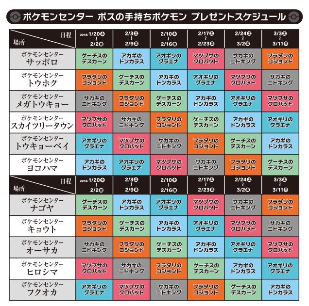 f:id:shirohatakawaki:20180104212504j:plain