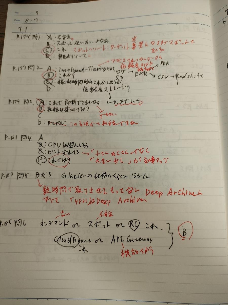f:id:shiroimai:20210925153531j:plain