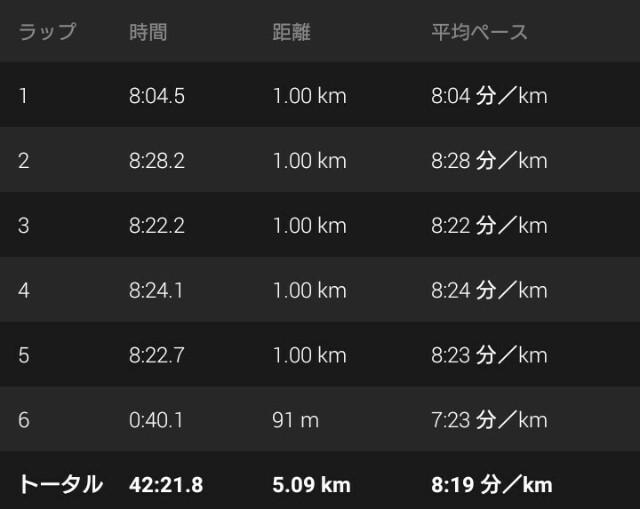 f:id:shirokuma-papa:20161127121031j:image