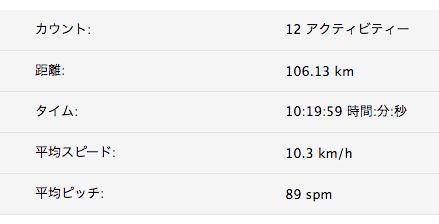 f:id:shirokuma-papa:20161201221611p:plain