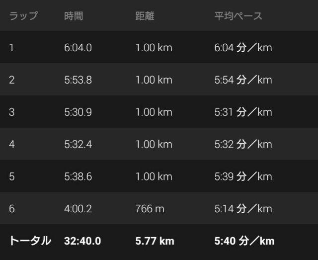 f:id:shirokuma-papa:20161206075446j:image