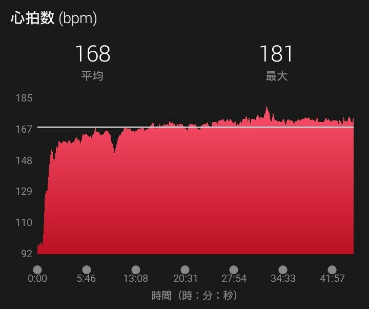 f:id:shirokuma-papa:20170122214316j:image