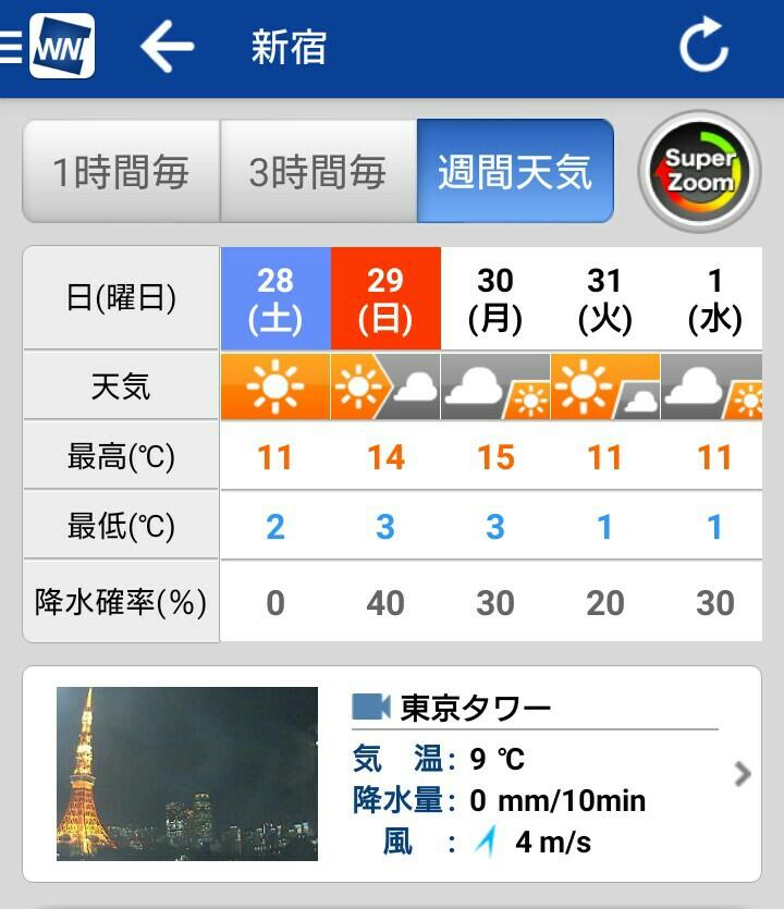 f:id:shirokuma-papa:20170127190956j:image