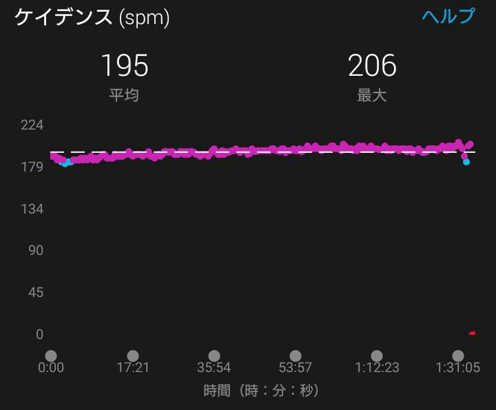 f:id:shirokuma-papa:20170201232411j:image