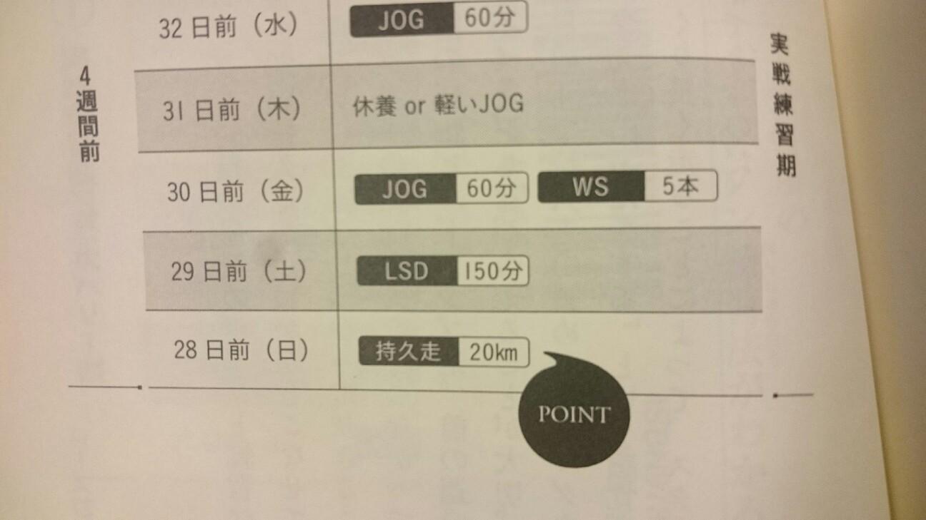 f:id:shirokuma-papa:20170213214622j:image
