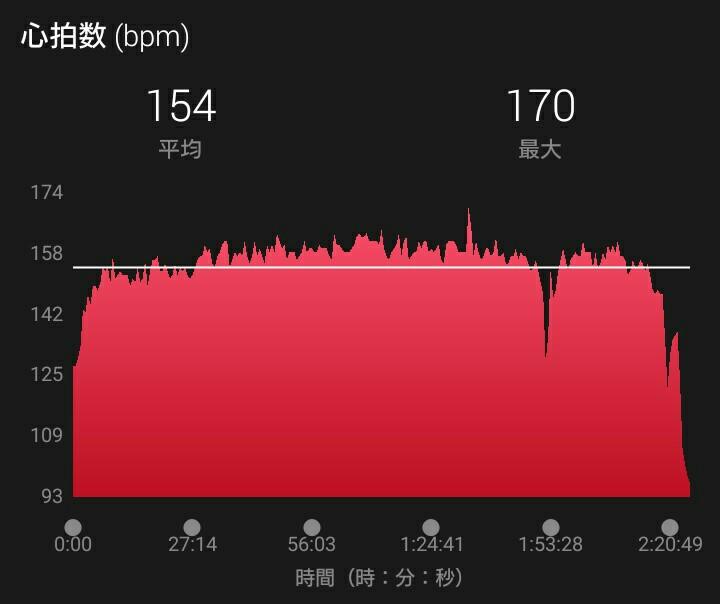 f:id:shirokuma-papa:20170331190411j:image