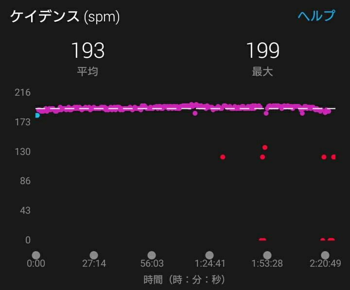 f:id:shirokuma-papa:20170331190429j:image