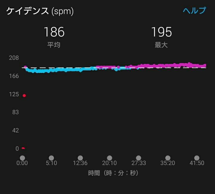 f:id:shirokuma-papa:20170513100119j:image