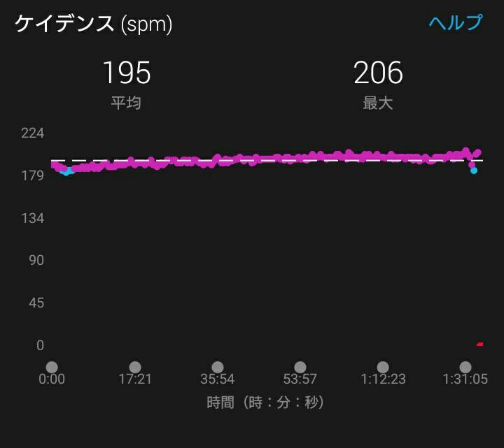 f:id:shirokuma-papa:20170513100415j:image