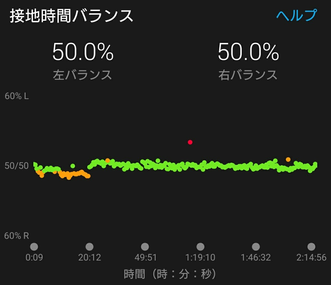 f:id:shirokuma-papa:20170729130052j:image