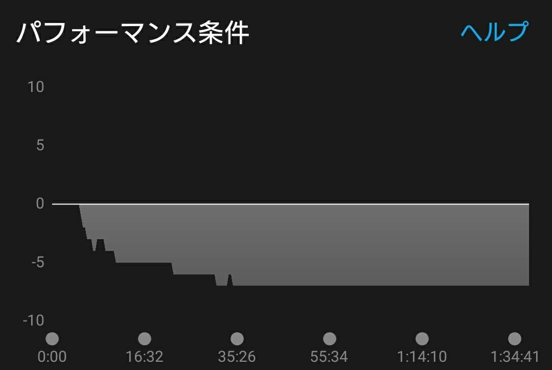 f:id:shirokuma-papa:20170910151743j:image