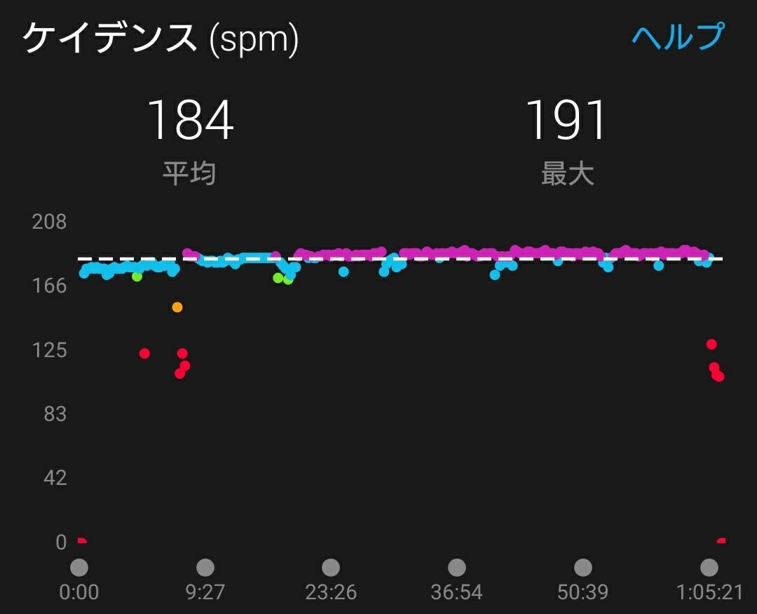 f:id:shirokuma-papa:20170924221658j:image