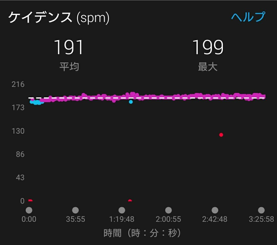 f:id:shirokuma-papa:20171130225408j:image