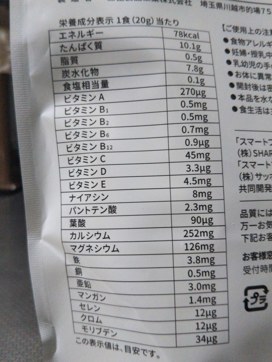 f:id:shirokuma-spice:20210525230200j:plain