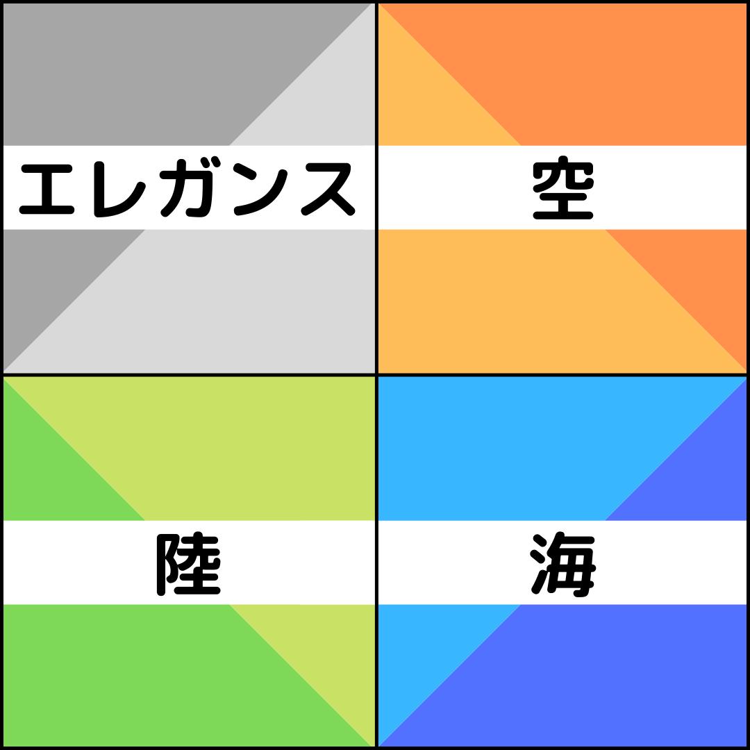 f:id:shirokuma-watch:20210505153018p:plain